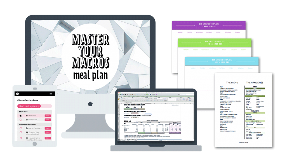 Keto Macro Meal Plan - Ketogenic plan based on macronutrients